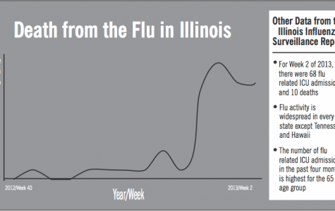 Evanston escapes flu epidemic