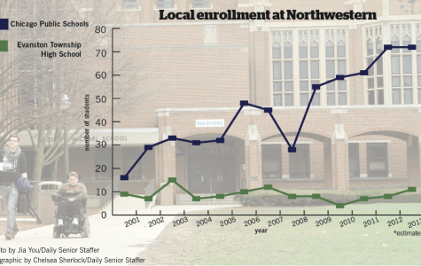 Incoming Northwestern class sees record number of local students