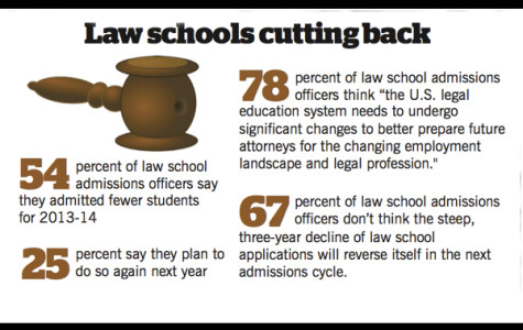 Survey: Northwestern, other law schools decrease incoming classes