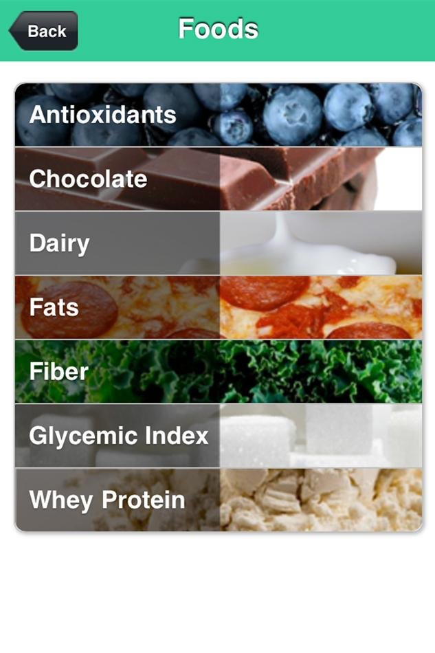 A Northwestern alum developed an app called 'diet & acne' focused on providing information about the relationship between certain foods and skin conditions. The app is continually updated as new research comes out.