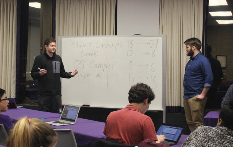 Senate fails to pass amendment to increase student group, multicultural Greek representation