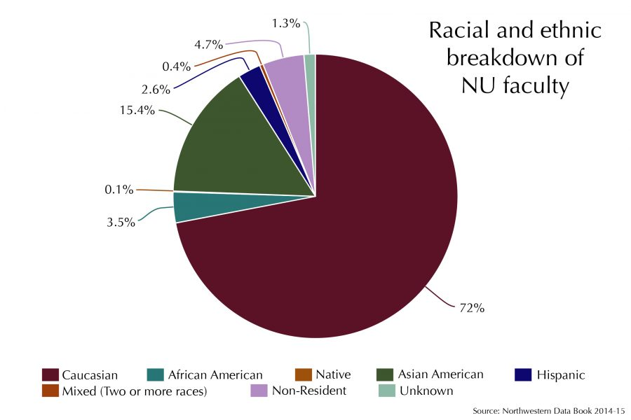 Following report, black professors discuss need for more minority faculty