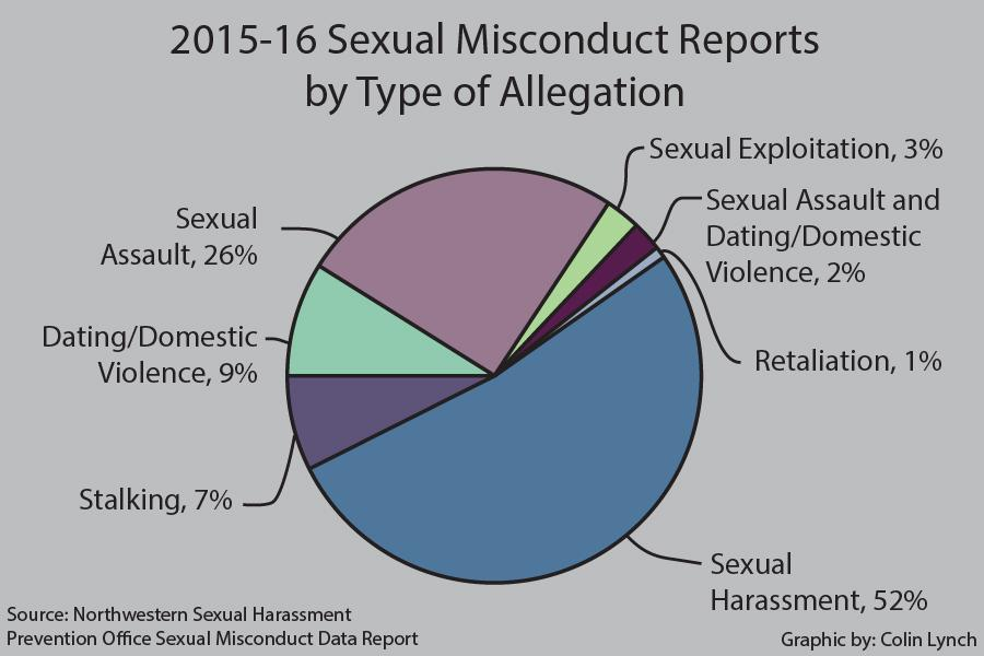 A Criminal Defense Attorneys View Of False Child Sexual