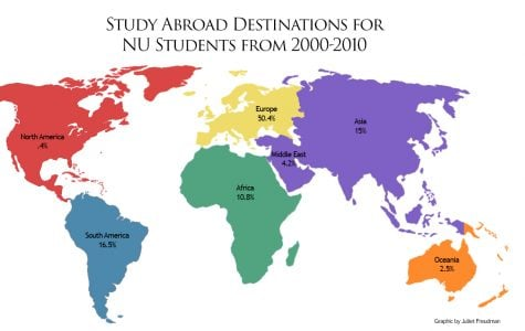 Kempis: Amid concerns about terrorism, studying abroad is even more important