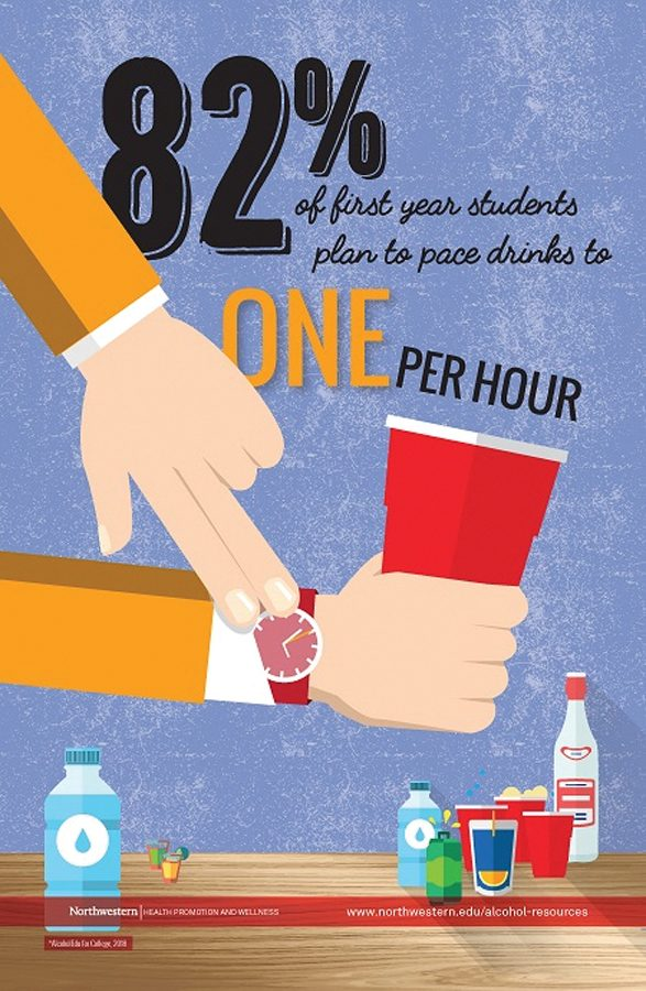 A+poster+of+the+University%E2%80%99s+Alcohol+and+Other+Drug+Social+Norms+Campaign.+Some+students+say+the+campaign+is+ineffective+in+changing+their+behavior.+