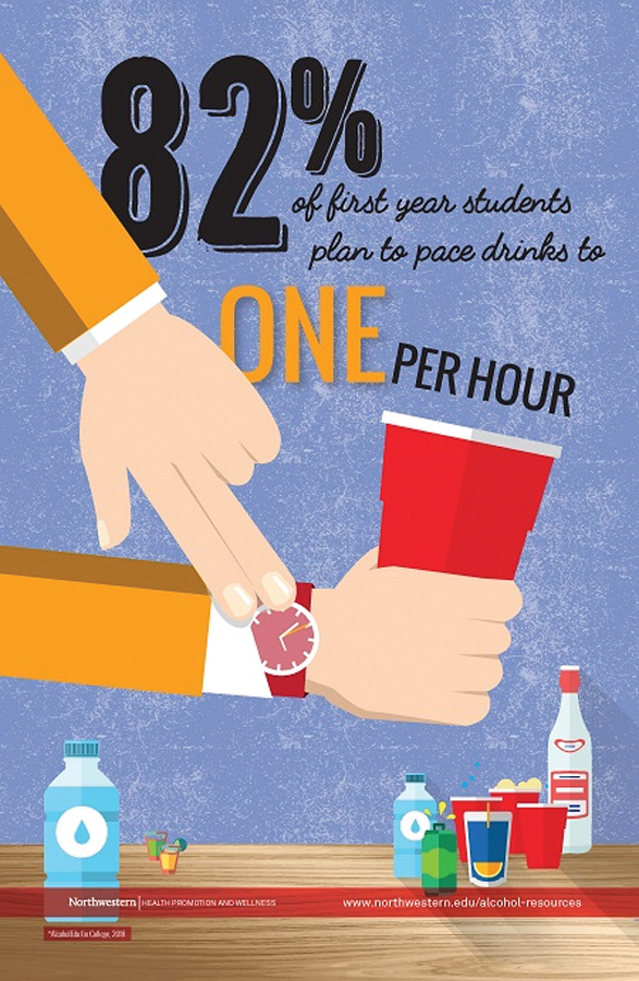 A poster of the University's Alcohol and Other Drug Social Norms Campaign. Some students say the campaign is ineffective in changing their behavior.