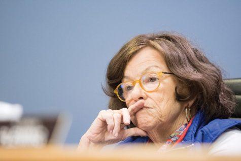 Aldermen vote against censure of Rainey following ethics violations