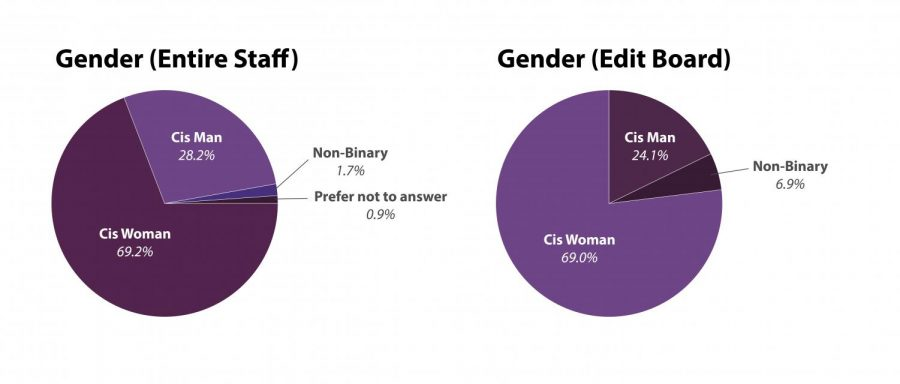 Gender2020 (1)