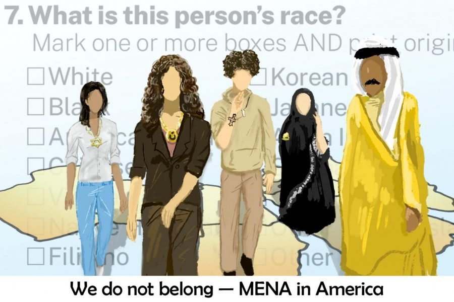 Five+people+from+Middle+Eastern+%26+North+African+descent%2C+from+all+different+religions+and+countries%2C+stand+in+front+of+the+U.S.+census+form+demonstrating+that+they+have+no+place+in+America.