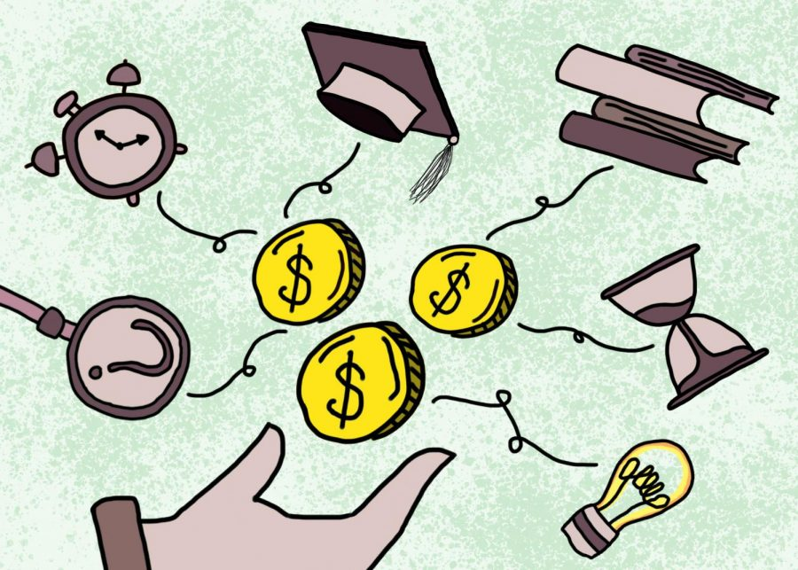 An illustration of a hand holding coins with dollar signs surrounded by a magnifying glass, a light bulb, books, a clock and a graduation cap.