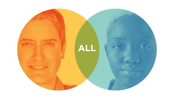 A Venn diagram with two faces on either side and the acronym ALL in the middle.